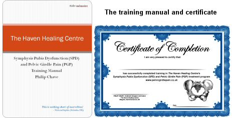 The Training Manual and Certificate
